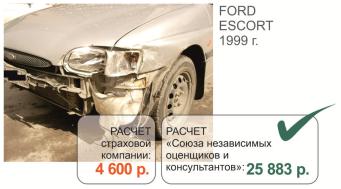 независимая автоэкспертиза Владивосток